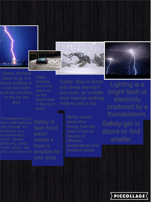 Pictures of weather hazards like lightning, snow, and high winds.